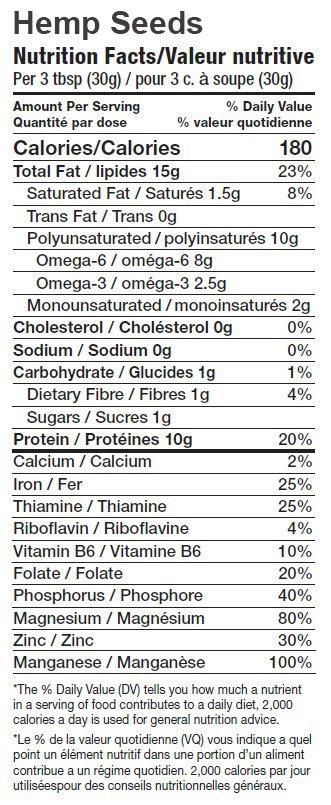 Organic Hemp Seed Nutrient List