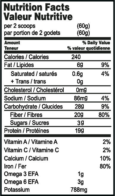 shapeshift nutritional panel 100
