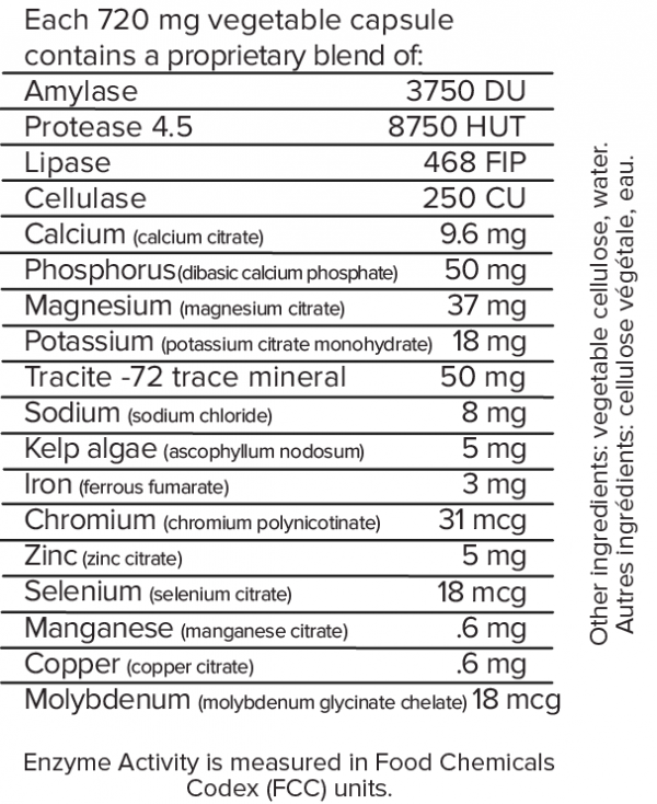 nutritional label 11